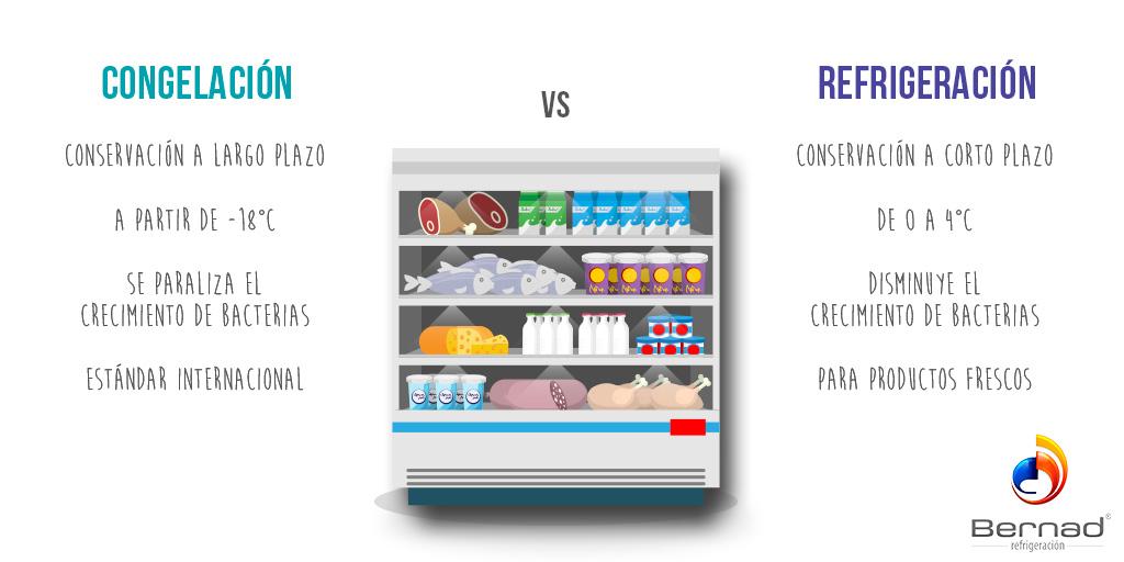 refrigeracion vs congelacion