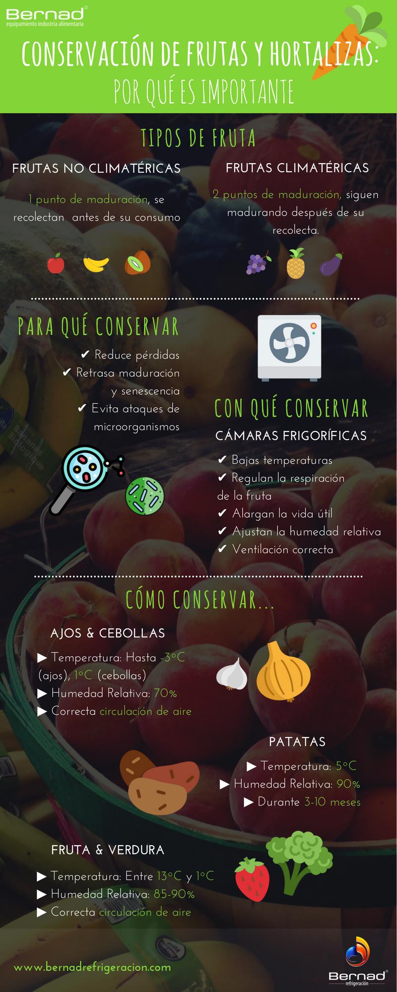 conservacion fruta